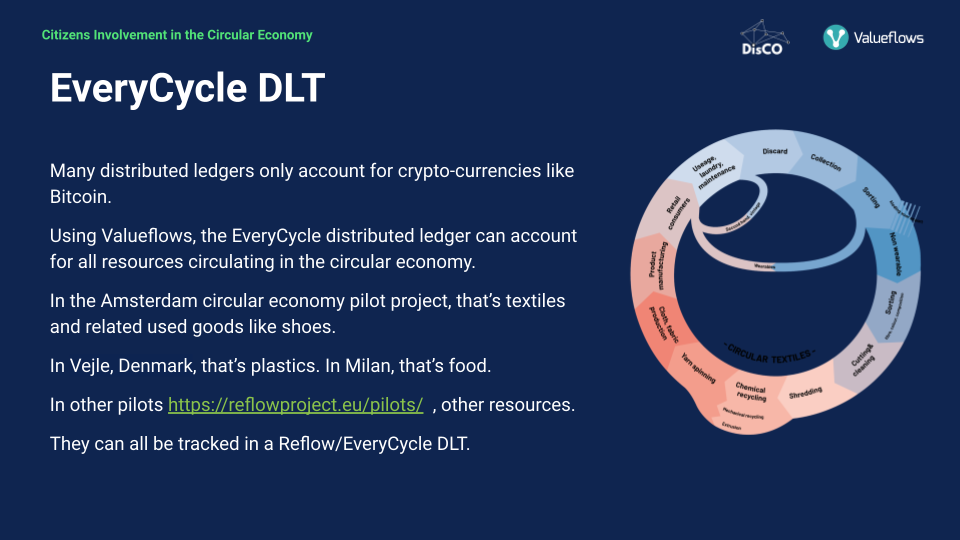EveryCycle Distributed Ledger