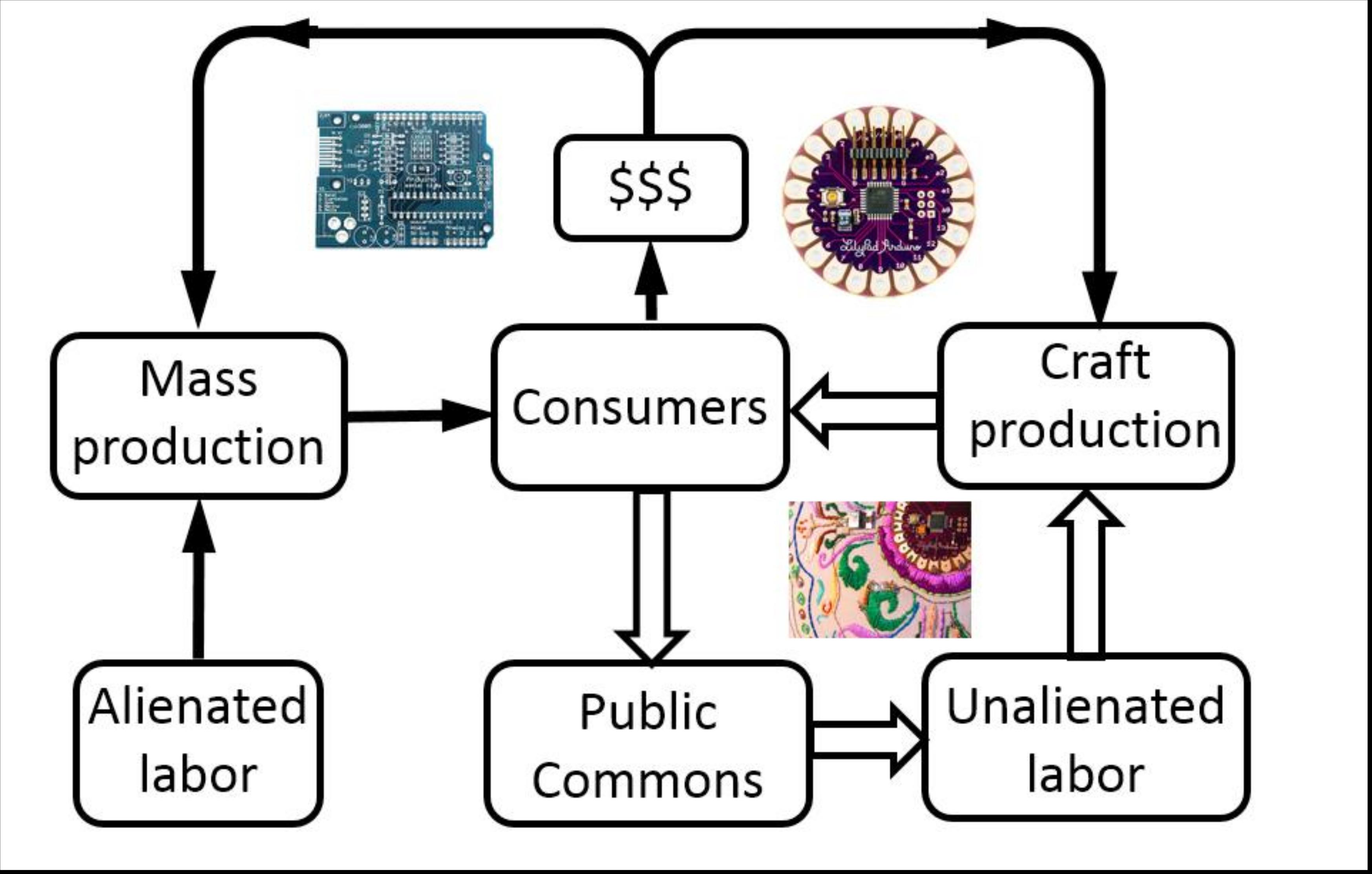 arduino-diagram